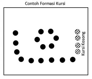 formasi